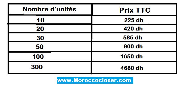 Price race morocco casablance rabat fes marrakech tanger agadir oujda